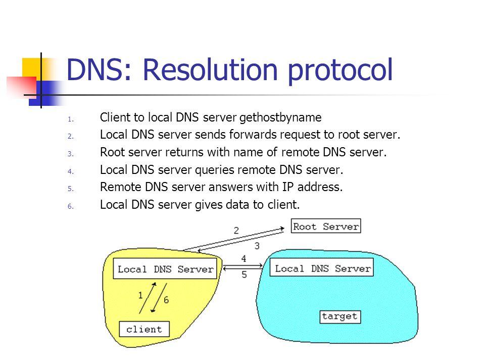 DNS: Resolution protocol 1. Client to local DNS server gethostbyname 2. Local DNS server sends forwards request to root server. 3. Root server returns