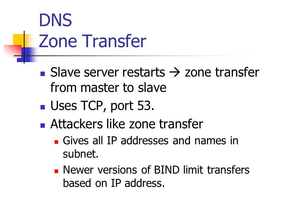 DNS Zone Transfer Slave server restarts  zone transfer from master to slave Uses TCP, port 53.