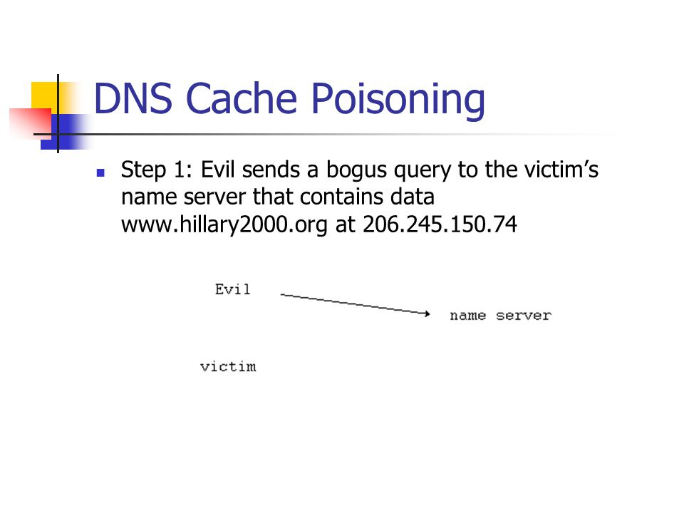 DNS Cache Poisoning Step 1: Evil sends a bogus query to the victim's name server that contains data www.hillary2000.org at 206.245.150.74