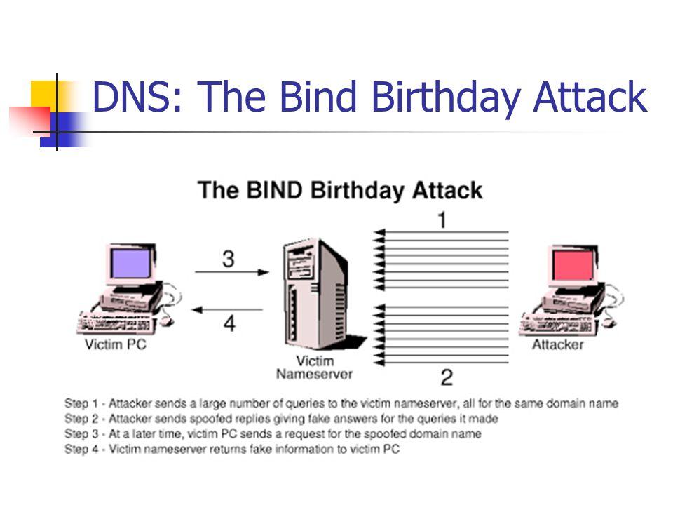 DNS: The Bind Birthday Attack