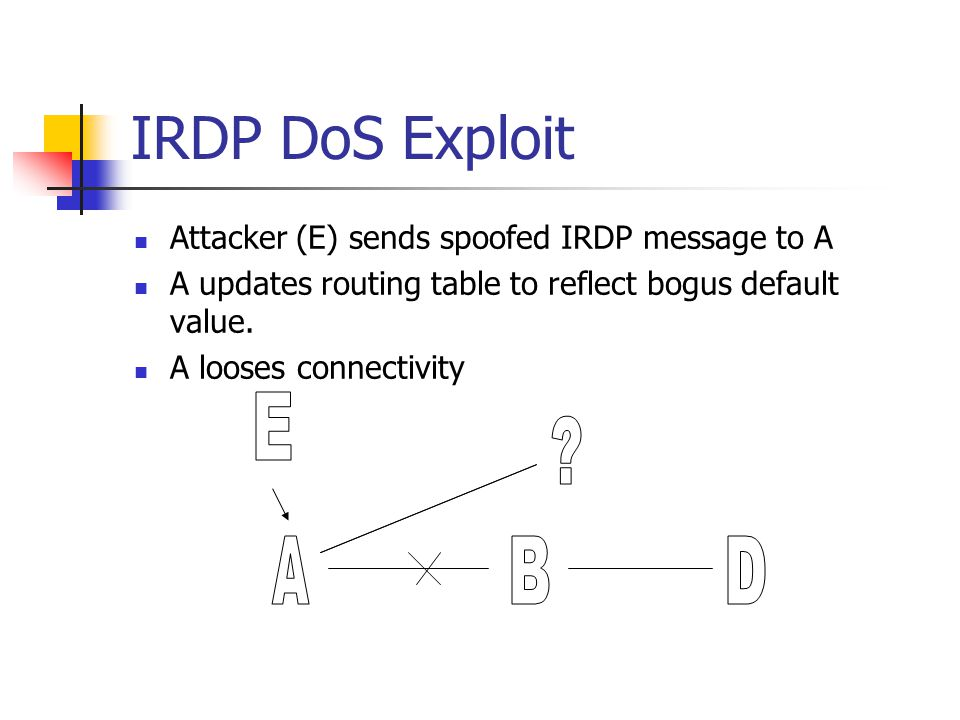 IRDP DoS Exploit Attacker (E) sends spoofed IRDP message to A A updates routing table to reflect bogus default value.
