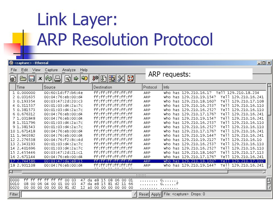 Link Layer: ARP Resolution Protocol ARP requests: