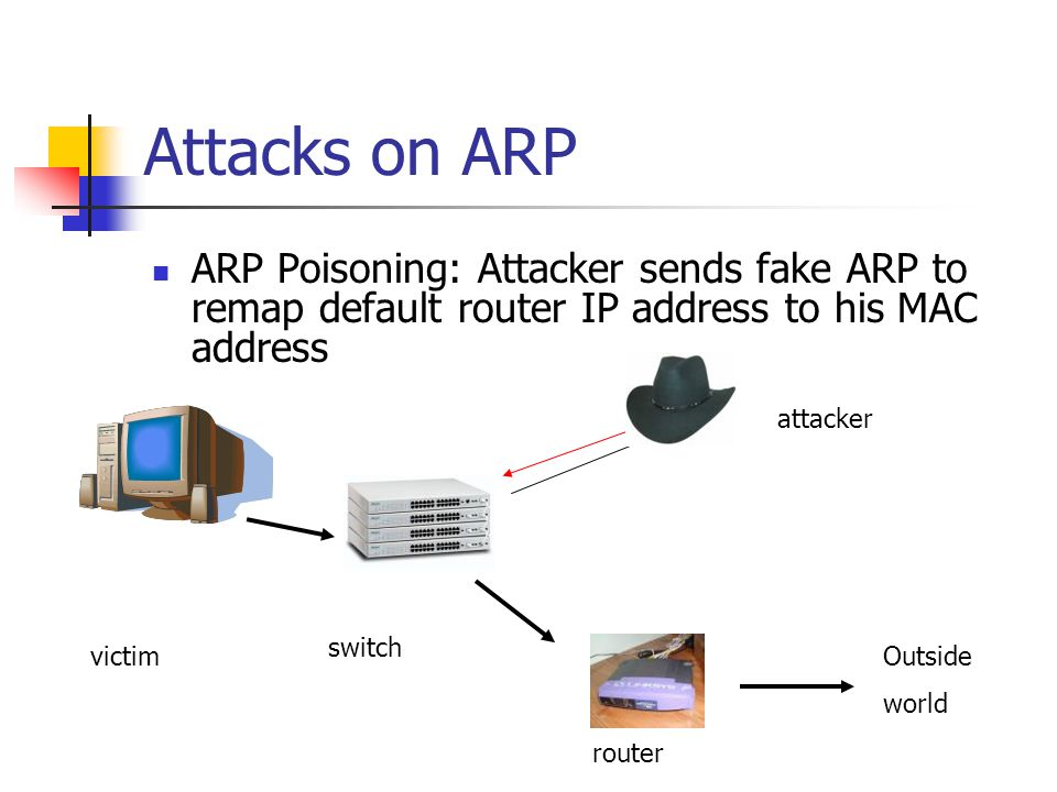 Attacks on ARP ARP Poisoning: Attacker sends fake ARP to remap default router IP address to his MAC address victim attacker switch router Outside world