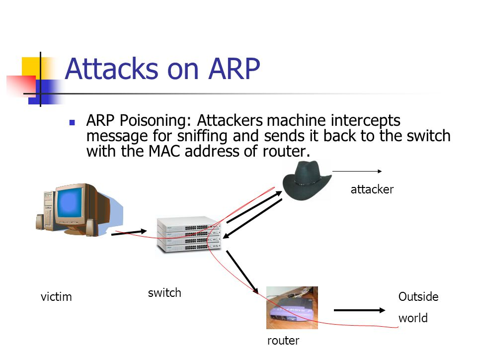 Attacks on ARP ARP Poisoning: Attackers machine intercepts message for sniffing and sends it back to the switch with the MAC address of router.