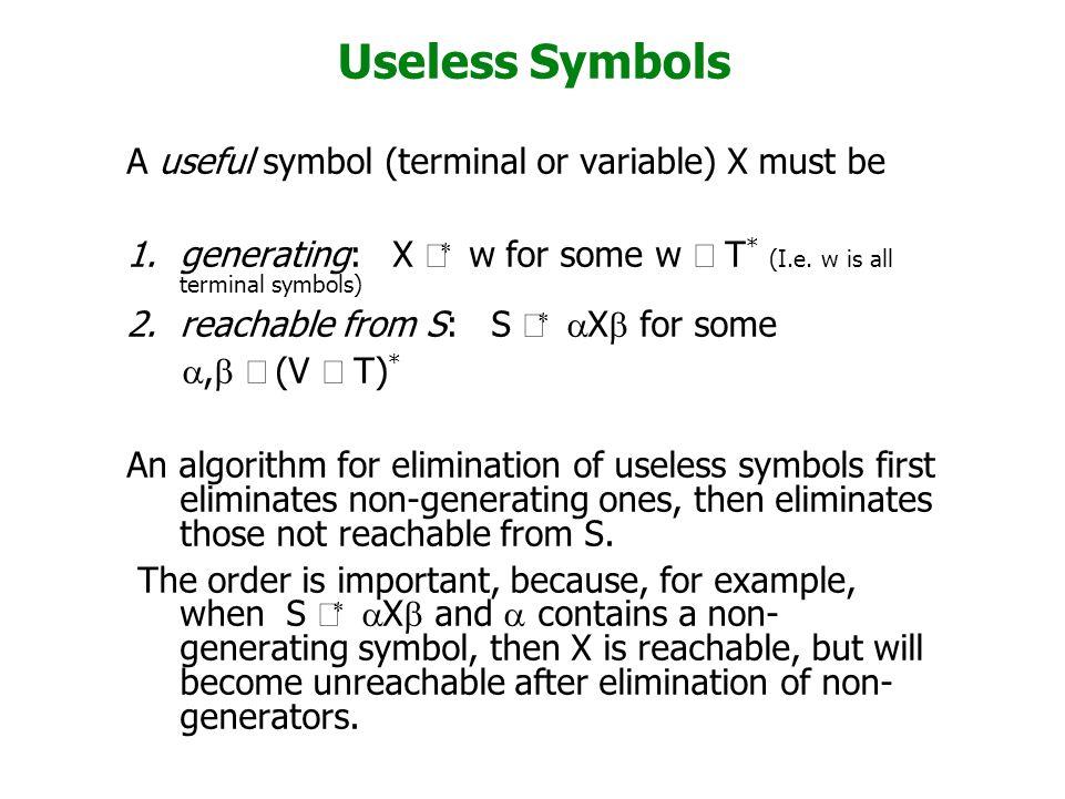 Algorithm: Part 1 We describe the algorithm on an example grammar: S  AB | C A  0B | C B  1 | A0 C  AC | C1 1.