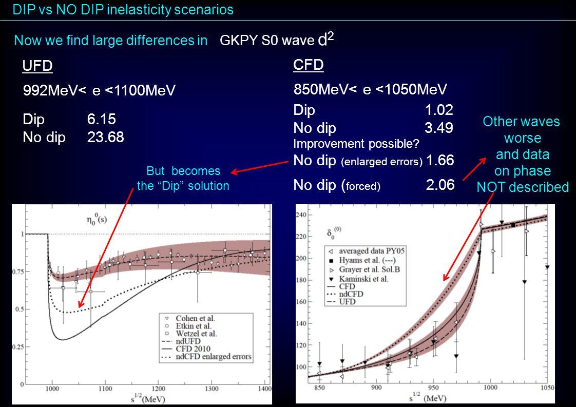 DIP vs NO DIP inelasticity scenarios Dip 6.15 No dip 23.68 992MeV< e <1100MeV UFD Dip 1.02 No dip 3.49 850MeV< e <1050MeV CFD GKPY S0 wave d 2 Now we