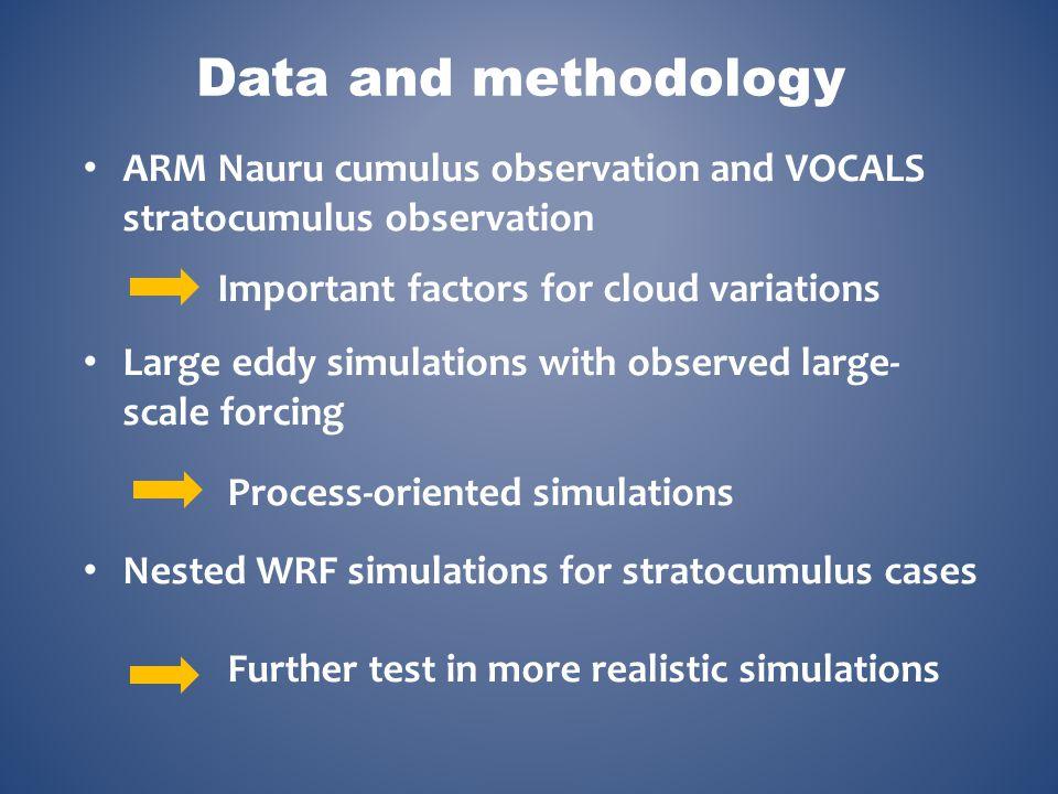 Data and methodology ARM Nauru cumulus observation and VOCALS stratocumulus observation Important factors for cloud variations Large eddy simulations