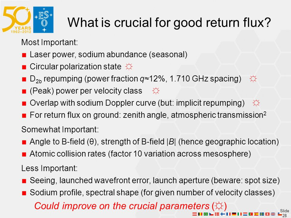Slide 28 Most Important: Laser power, sodium abundance (seasonal) Circular polarization state ☼ D 2b repumping (power fraction q≈12%, 1.710 GHz spacing) ☼ (Peak) power per velocity class ☼ Overlap with sodium Doppler curve (but: implicit repumping) ☼ For return flux on ground: zenith angle, atmospheric transmission 2 Somewhat Important: Angle to B-field (θ), strength of B-field |B| (hence geographic location) Atomic collision rates (factor 10 variation across mesosphere) Less Important: Seeing, launched wavefront error, launch aperture (beware: spot size) Sodium profile, spectral shape (for given number of velocity classes) What is crucial for good return flux.