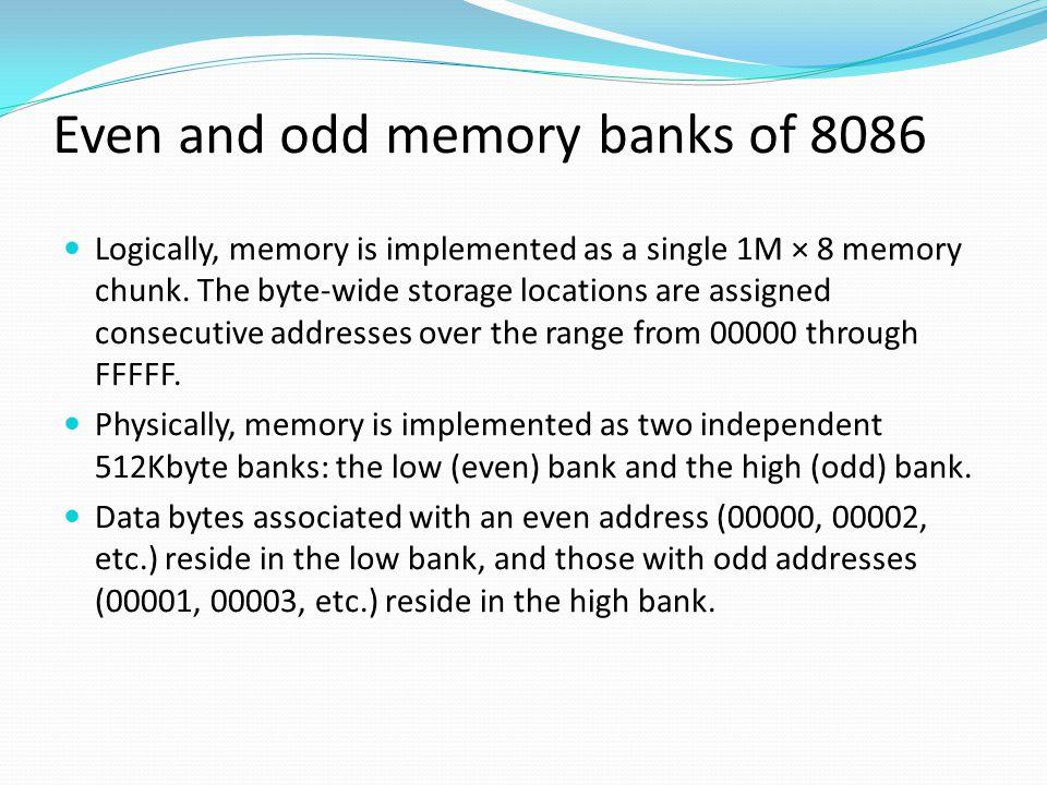  Even and odd memory banks of 8086  Minimum mode operation  Maximum mode operation  Intel Pentium features  Pentium pro features  Pentium MMX features  Concept of Hyper threading  Core 2 duo processor