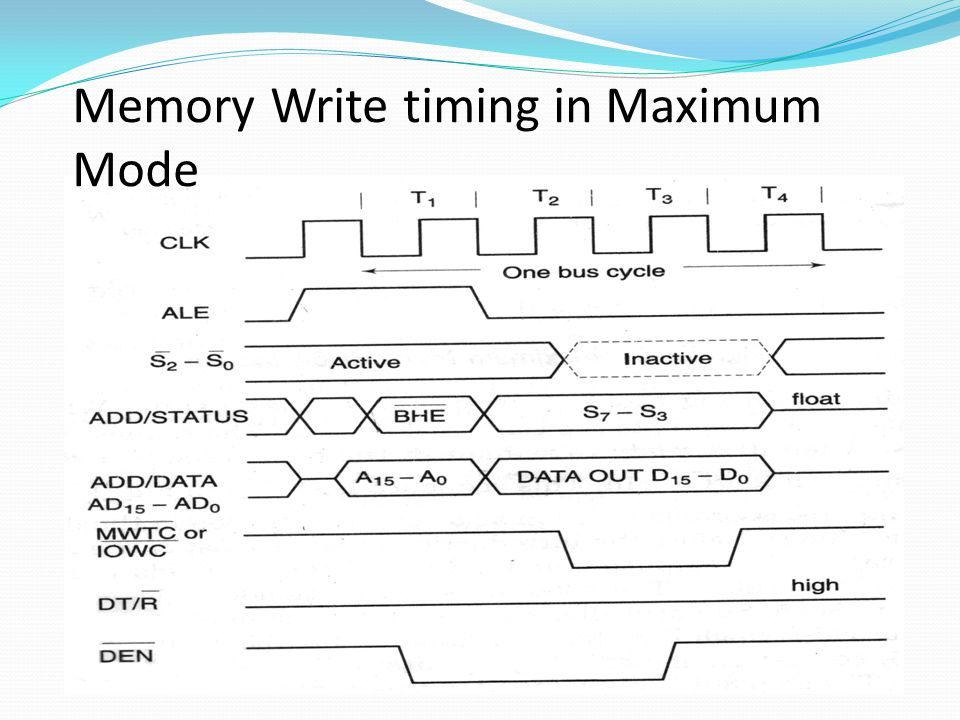 Memory Read timing in Maximum Mode Here MRDC signal is used instead of RD as in case of Maximum Mode S0 to S2 are active and are used to generate control signal.