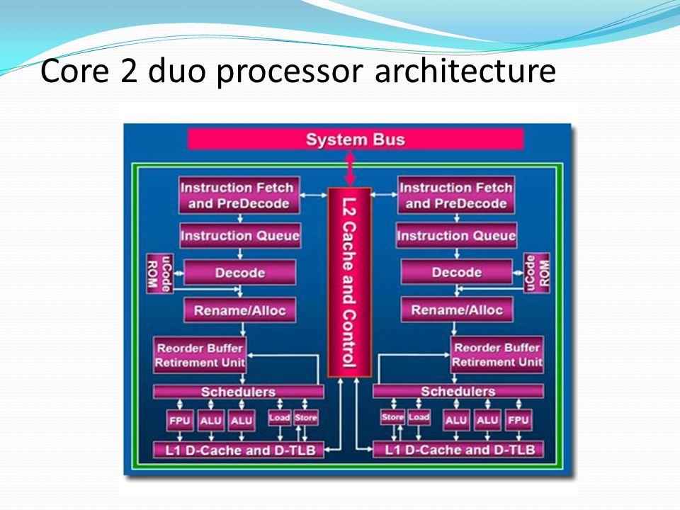 Core 2 duo processor Core 2 is dual core architecture.