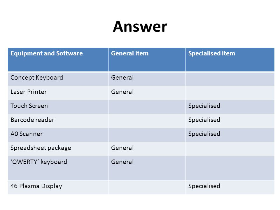 Answer Equipment and SoftwareGeneral itemSpecialised item Concept KeyboardGeneral Laser PrinterGeneral Touch ScreenSpecialised Barcode readerSpecialised A0 ScannerSpecialised Spreadsheet packageGeneral 'QWERTY' keyboardGeneral 46 Plasma DisplaySpecialised