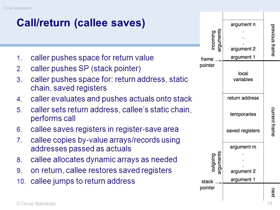 Call/return (callee saves) 1. caller pushes space for return value 2.