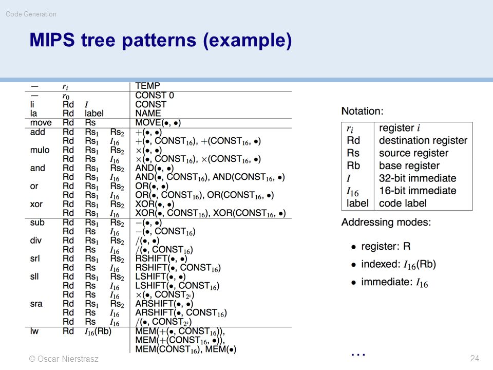 MIPS tree patterns (example) © Oscar Nierstrasz Code Generation 24 …