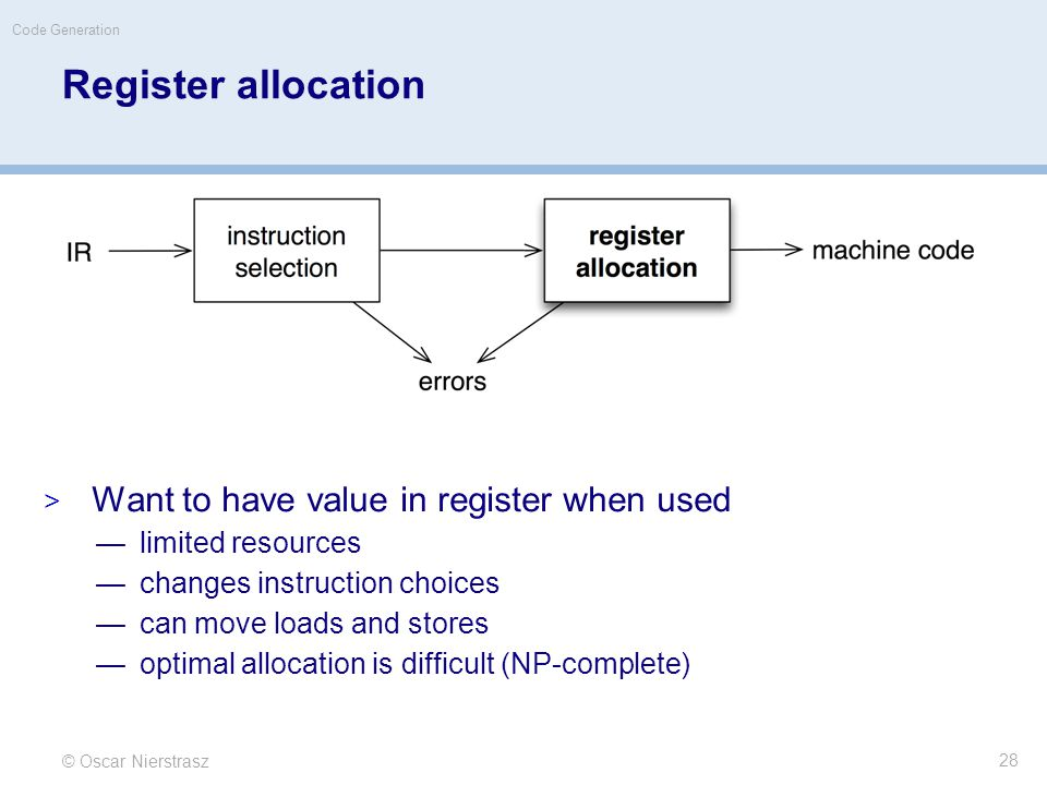 Register allocation © Oscar Nierstrasz Code Generation 28  Want to have value in register when used —limited resources —changes instruction choices —can move loads and stores —optimal allocation is difficult (NP-complete)