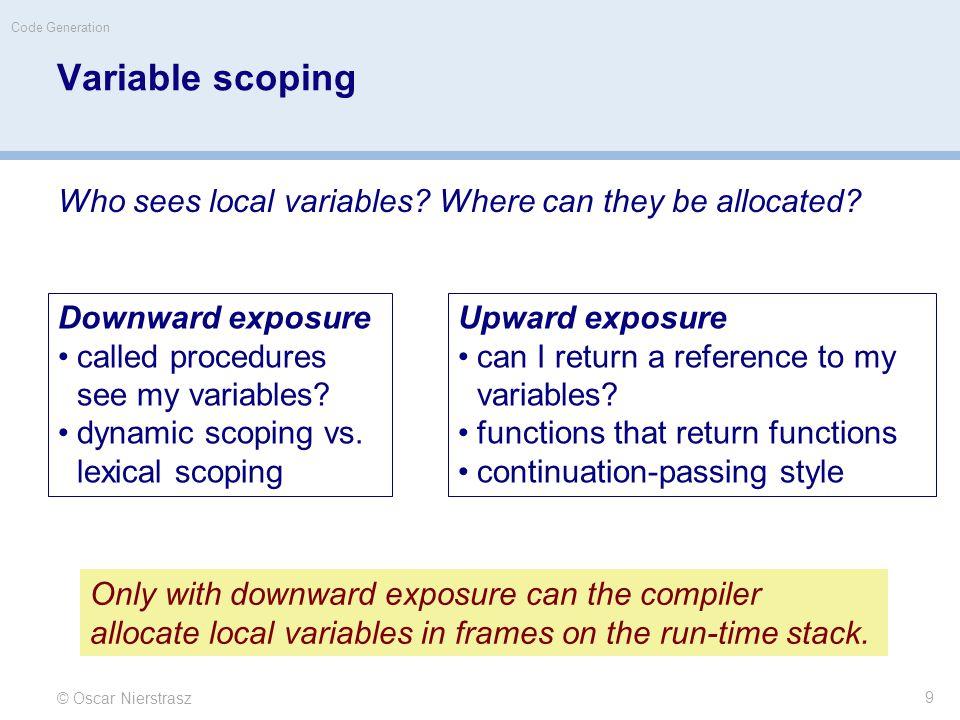 © Oscar Nierstrasz xxx 20 Roadmap  Runtime storage organization  Procedure call conventions  Instruction selection  Register allocation  Example: generating Java bytecode
