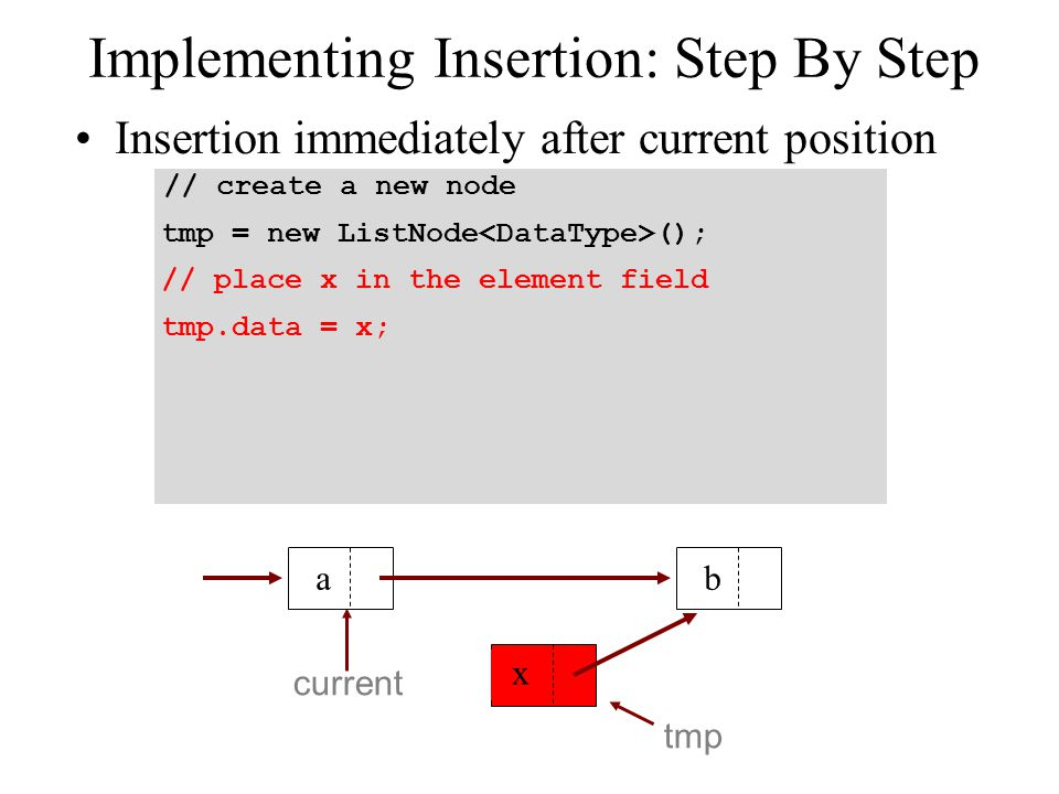 Implementing Insertion: Step By Step Insertion immediately after current position // create a new node tmp = new ListNode (); // place x in the elemen
