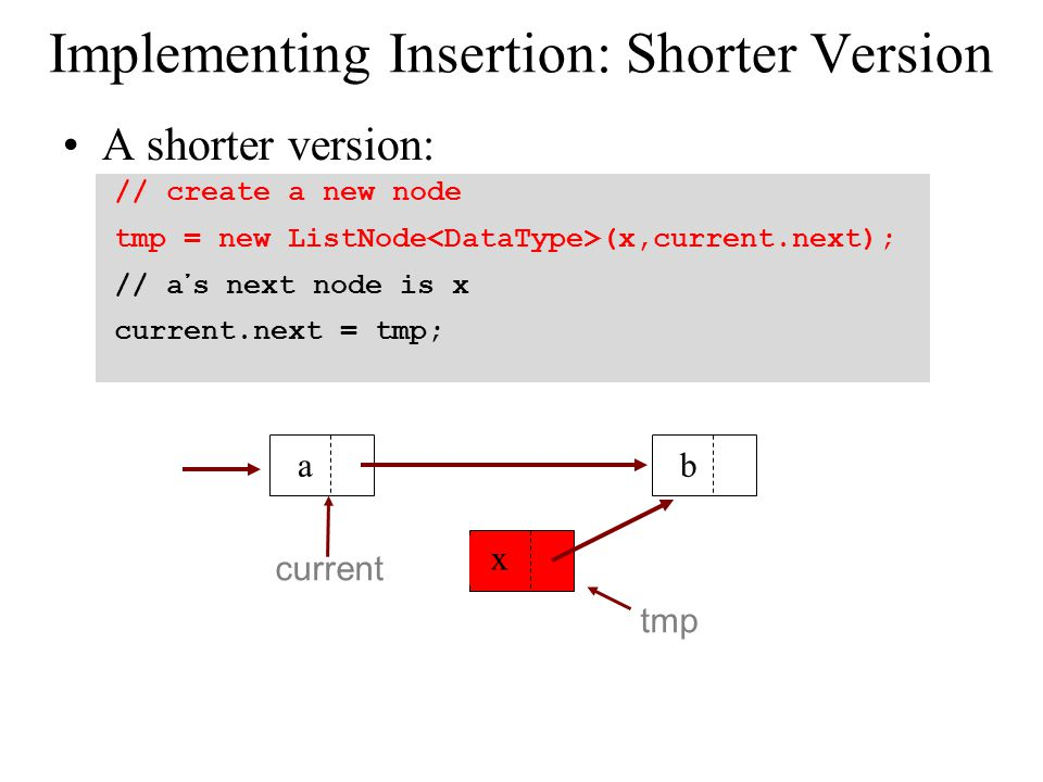 Implementing Insertion: Shorter Version A shorter version: // create a new node tmp = new ListNode (x,current.next); // a ' s next node is x current.n