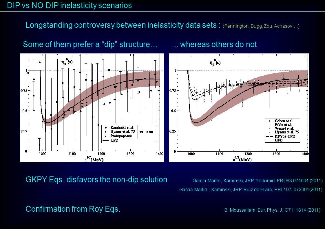 DIP vs NO DIP inelasticity scenarios Longstanding controversy between inelasticity data sets : (Pennington, Bugg, Zou, Achasov….)... whereas others do