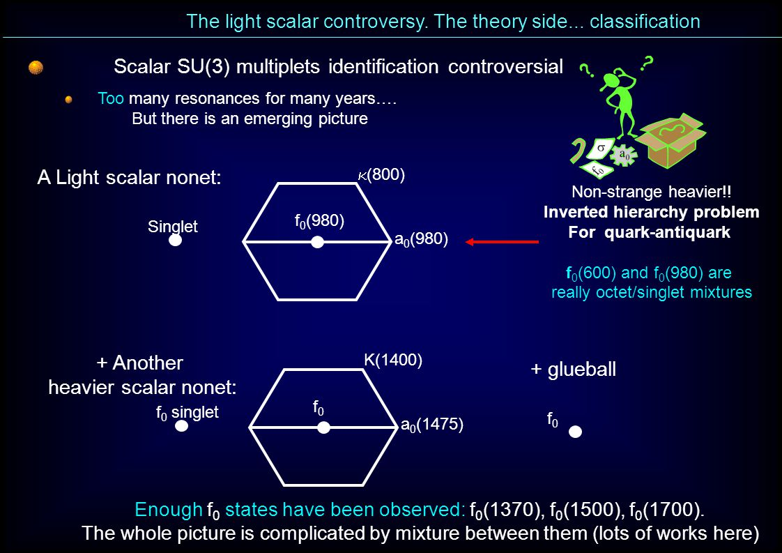 The light scalar controversy. The theory side...