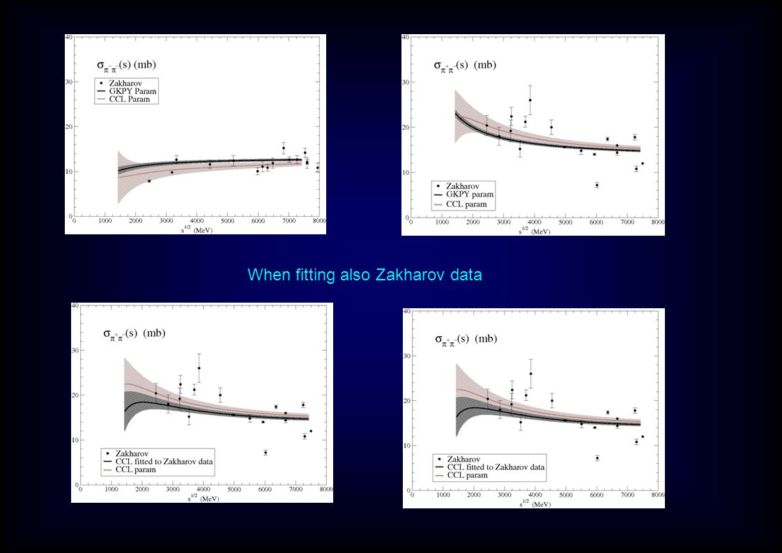 When fitting also Zakharov data