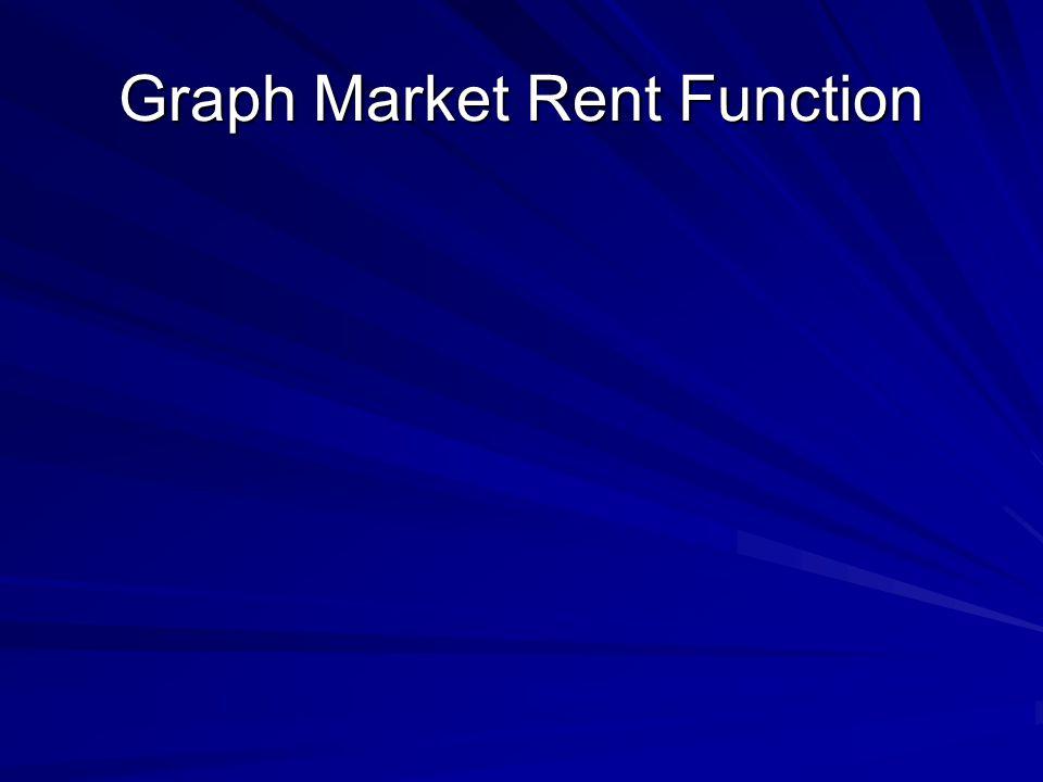 Graph Market Rent Function