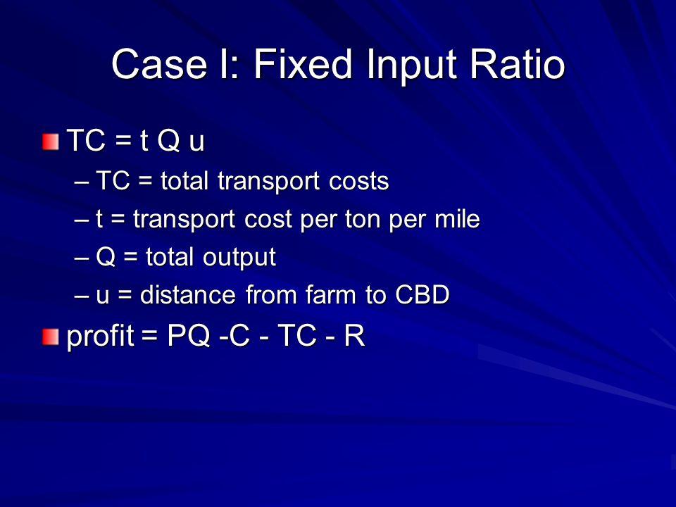 Case I: Fixed Input Ratio TC = t Q u –TC = total transport costs –t = transport cost per ton per mile –Q = total output –u = distance from farm to CBD