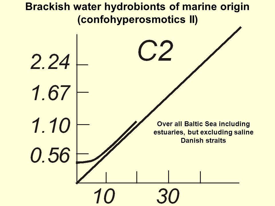 Brackish water hydrobionts of marine origin (confohyperosmotics II) Over all Baltic Sea including estuaries, but excluding saline Danish straits