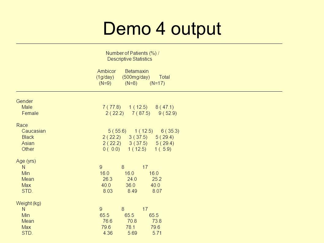 Demo 4 output __________________________________________________________________________________________________ Number of Patients (%) / Descriptive