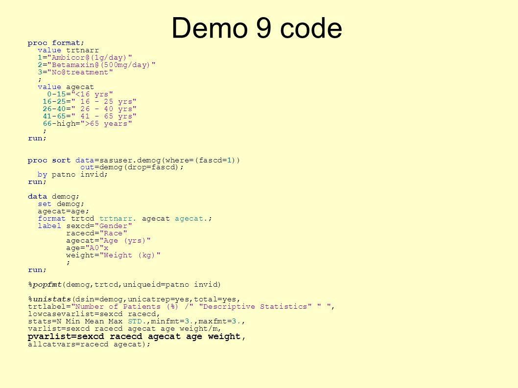 Demo 9 code proc format; value trtnarr 1= Ambicor@(1g/day) 2= Betamaxin@(500mg/day) 3= No@treatment ; value agecat 0-15= <16 yrs 16-25= 16 - 25 yrs 26-40= 26 - 40 yrs 41-65= 41 - 65 yrs 66-high= >65 years ; run; proc sort data=sasuser.demog(where=(fascd=1)) out=demog(drop=fascd); by patno invid; run; data demog; set demog; agecat=age; format trtcd trtnarr.