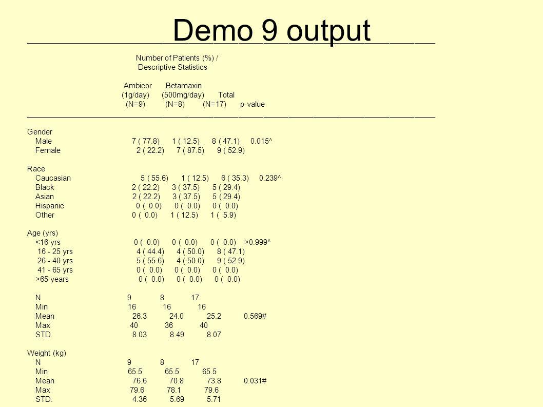 Demo 9 output __________________________________________________________________________________________________ Number of Patients (%) / Descriptive