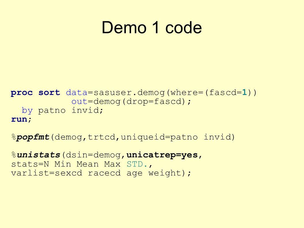 Demo 1 code proc sort data=sasuser.demog(where=(fascd=1)) out=demog(drop=fascd); by patno invid; run; %popfmt(demog,trtcd,uniqueid=patno invid) %unistats(dsin=demog,unicatrep=yes, stats=N Min Mean Max STD., varlist=sexcd racecd age weight);