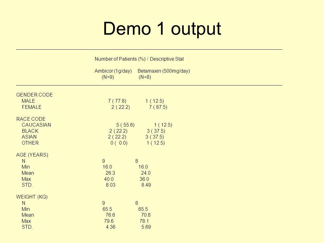 Demo 1 output __________________________________________________________________________________________________ Number of Patients (%) / Descriptive