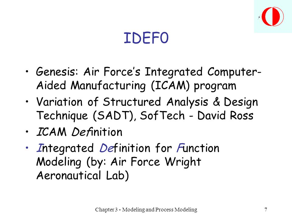 Chapter 3 - Modeling and Process Modeling7 IDEF0 Genesis: Air Force's Integrated Computer- Aided Manufacturing (ICAM) program Variation of Structured Analysis & Design Technique (SADT), SofTech - David Ross ICAM Definition Integrated Definition for Function Modeling (by: Air Force Wright Aeronautical Lab)