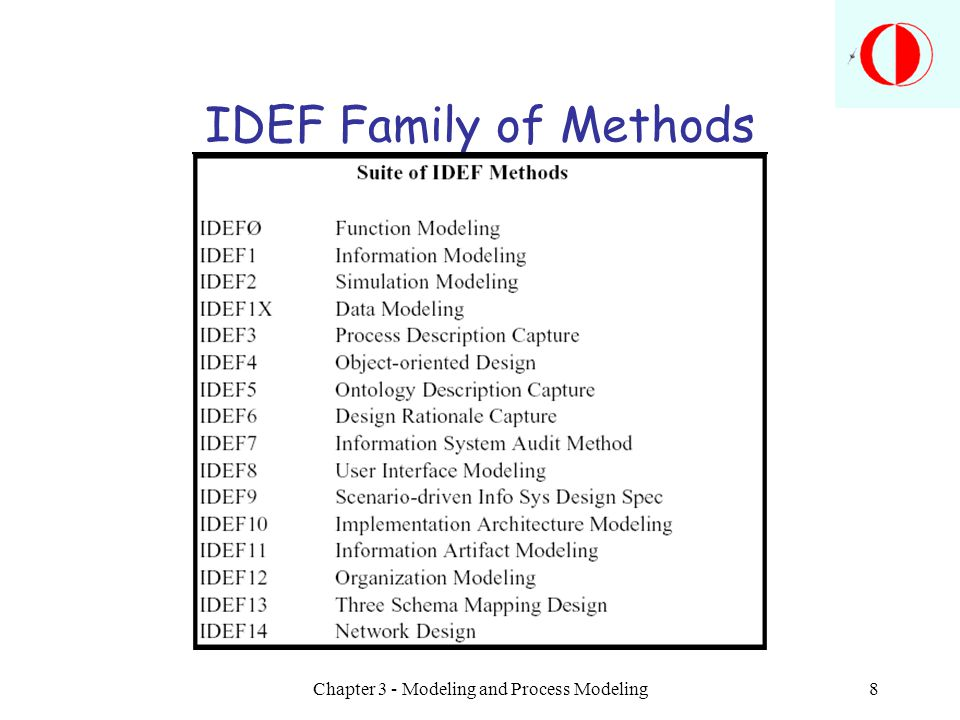 Chapter 3 - Modeling and Process Modeling8 IDEF Family of Methods