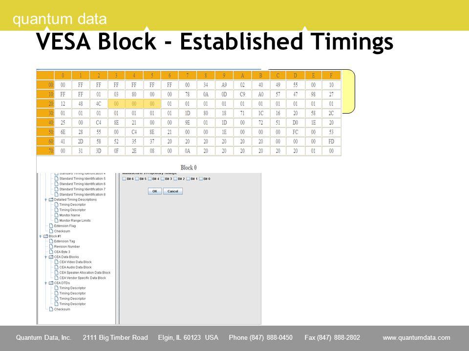 13 Quantum Data, Inc. 2111 Big Timber Road Elgin, IL 60123 USA Phone (847) 888-0450 Fax (847) 888-2802 www.quantumdata.com quantum data VESA Block - E