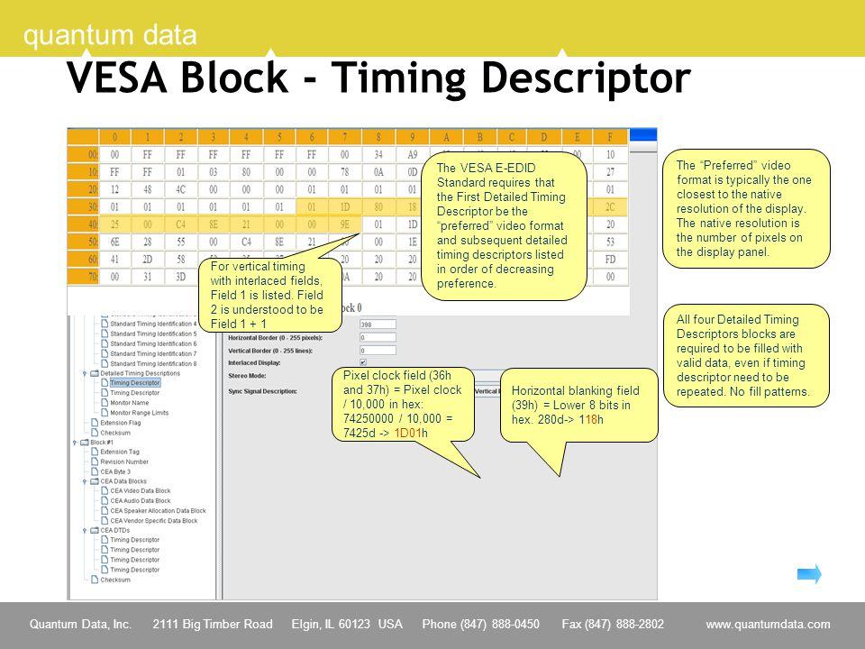 15 Quantum Data, Inc. 2111 Big Timber Road Elgin, IL 60123 USA Phone (847) 888-0450 Fax (847) 888-2802 www.quantumdata.com quantum data VESA Block - T