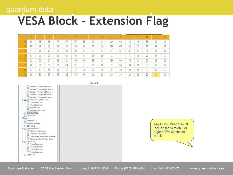 18 Quantum Data, Inc. 2111 Big Timber Road Elgin, IL 60123 USA Phone (847) 888-0450 Fax (847) 888-2802 www.quantumdata.com quantum data VESA Block - E