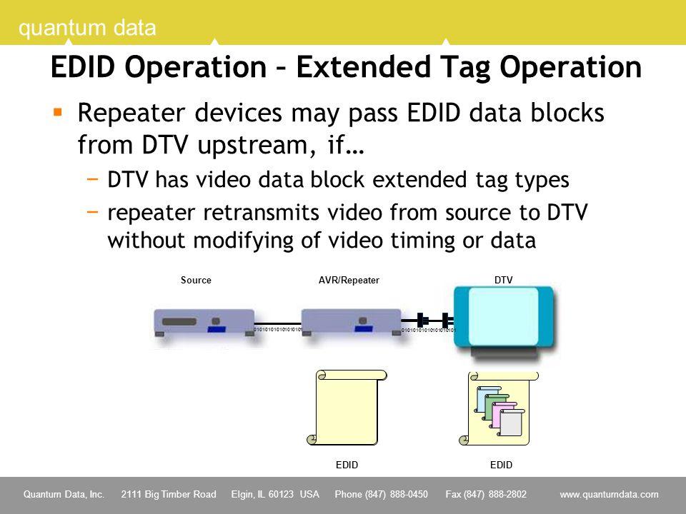 26 Quantum Data, Inc. 2111 Big Timber Road Elgin, IL 60123 USA Phone (847) 888-0450 Fax (847) 888-2802 www.quantumdata.com quantum data EDID EDID Oper