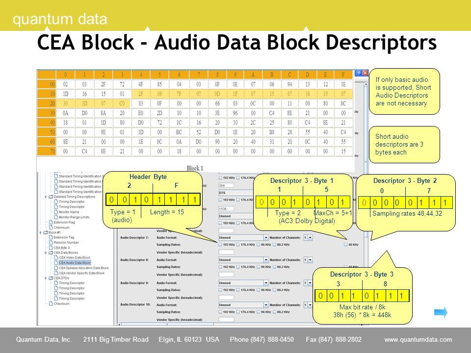 27 Quantum Data, Inc. 2111 Big Timber Road Elgin, IL 60123 USA Phone (847) 888-0450 Fax (847) 888-2802 www.quantumdata.com quantum data CEA Block - Au