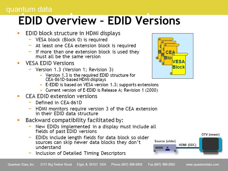 4 Quantum Data, Inc. 2111 Big Timber Road Elgin, IL 60123 USA Phone (847) 888-0450 Fax (847) 888-2802 www.quantumdata.com quantum data EDID Overview –