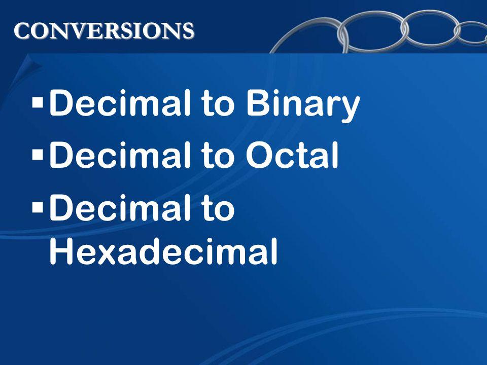 CONVERSIONS  Decimal to Binary  Decimal to Octal  Decimal to Hexadecimal