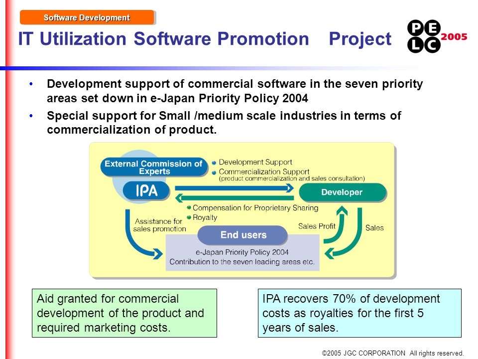 ©2005 JGC CORPORATION All rights reserved. IT Utilization Software Promotion Project Development support of commercial software in the seven priority