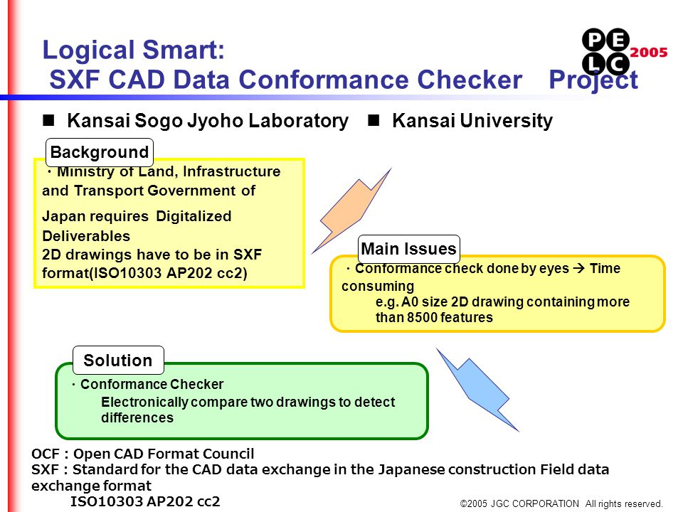 ©2005 JGC CORPORATION All rights reserved. Logical Smart: SXF CAD Data Conformance Checker Project Kansai Sogo Jyoho Laboratory ・ Conformance check do
