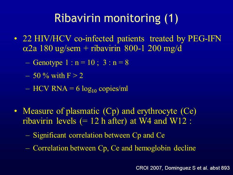 Ribavirin monitoring (1) 22 HIV/HCV co-infected patients treated by PEG-IFN  2a 180 ug/sem + ribavirin 800-1 200 mg/d –Genotype 1 : n = 10 ; 3 : n =