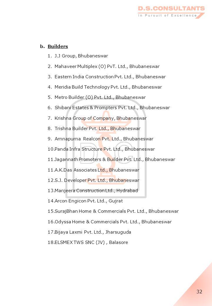 32 1.J.J Group, Bhubaneswar 2.Mahaveer Multiplex (O) PvT.
