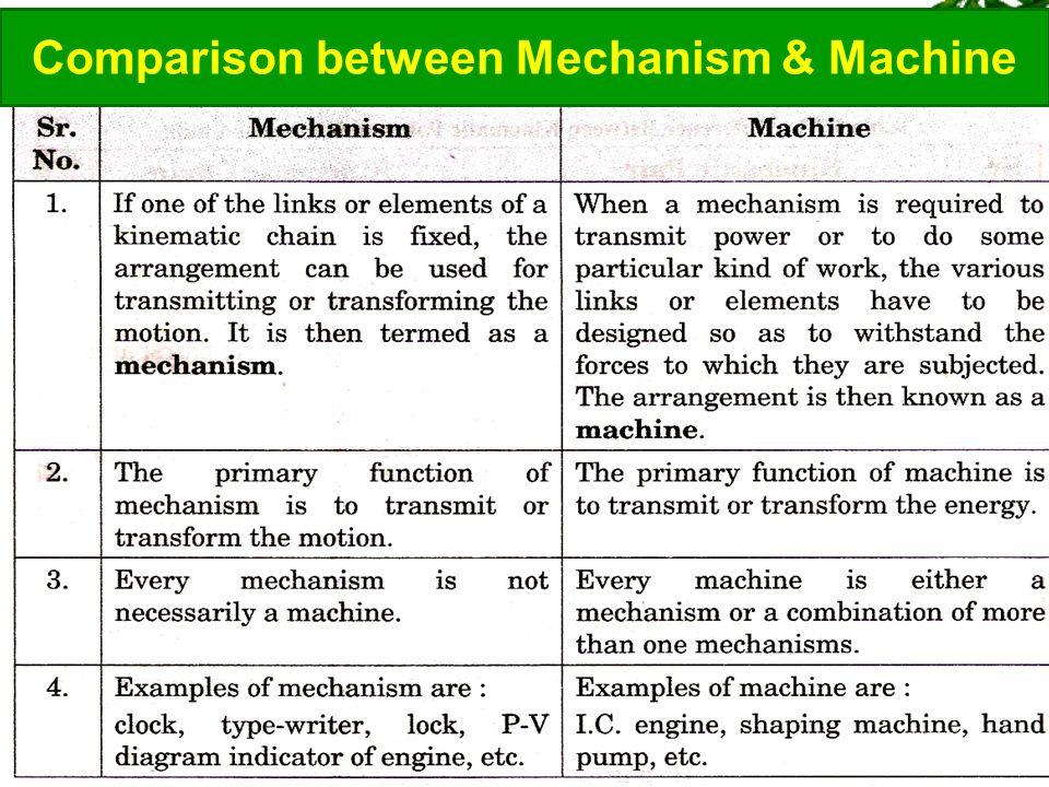 Comparison between Mechanism & Machine