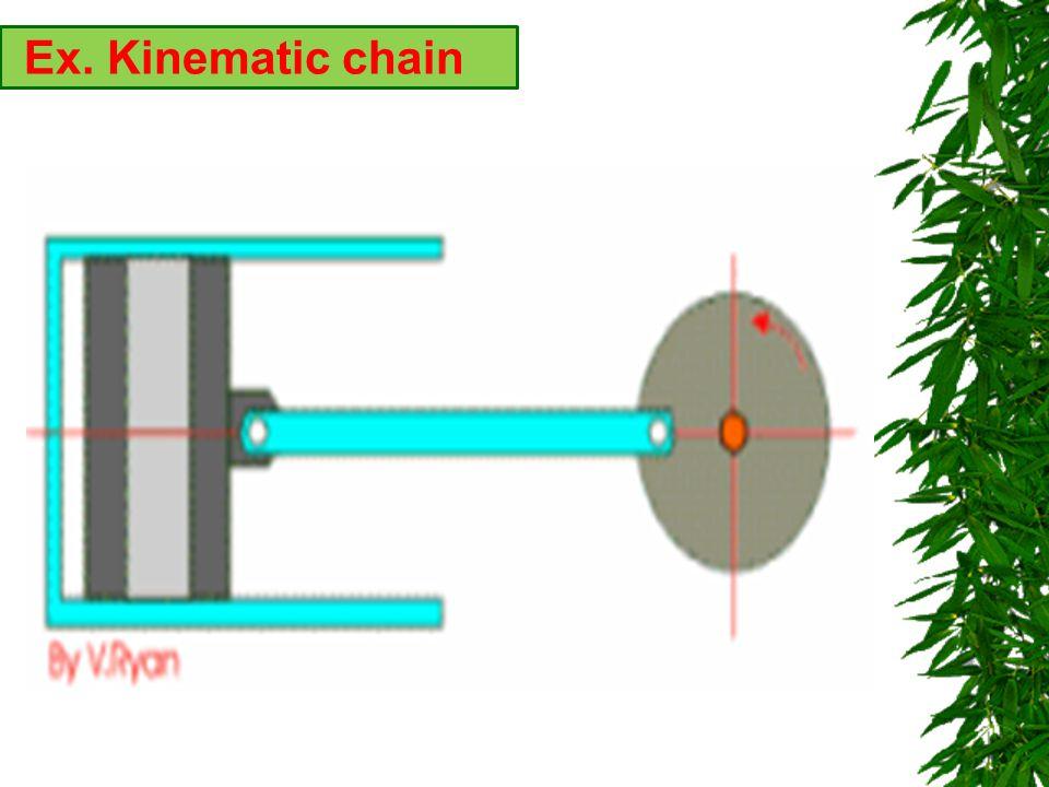 Ex. Kinematic chain