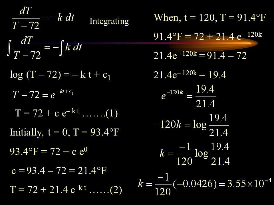 Integrating log (T – 72) = – k t + c 1 T = 72 + c e – k t …….(1) Initially, t = 0, T = 93.4  F 93.4  F = 72 + c e 0 c = 93.4 – 72 = 21.4  F T = 72