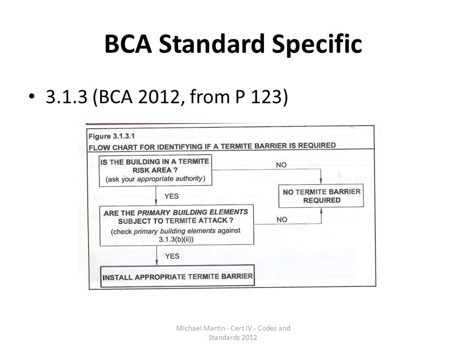 BCA Standard Specific 3.1.3 (BCA 2012, from P 123) Michael Martin - Cert IV - Codes and Standards 2012